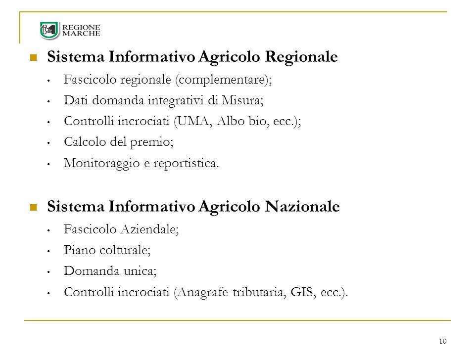 Sistema Informativo Agricolo Regionale
