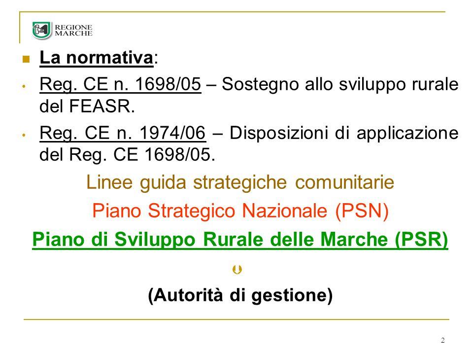 Piano di Sviluppo Rurale delle Marche (PSR) (Autorità di gestione)