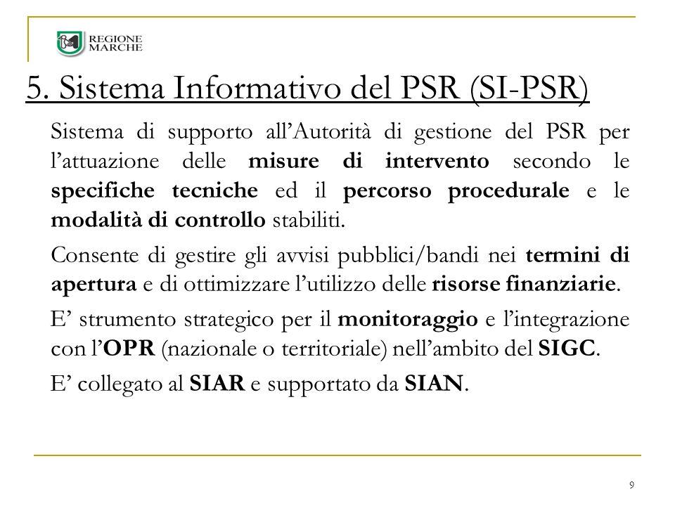 5. Sistema Informativo del PSR (SI-PSR)