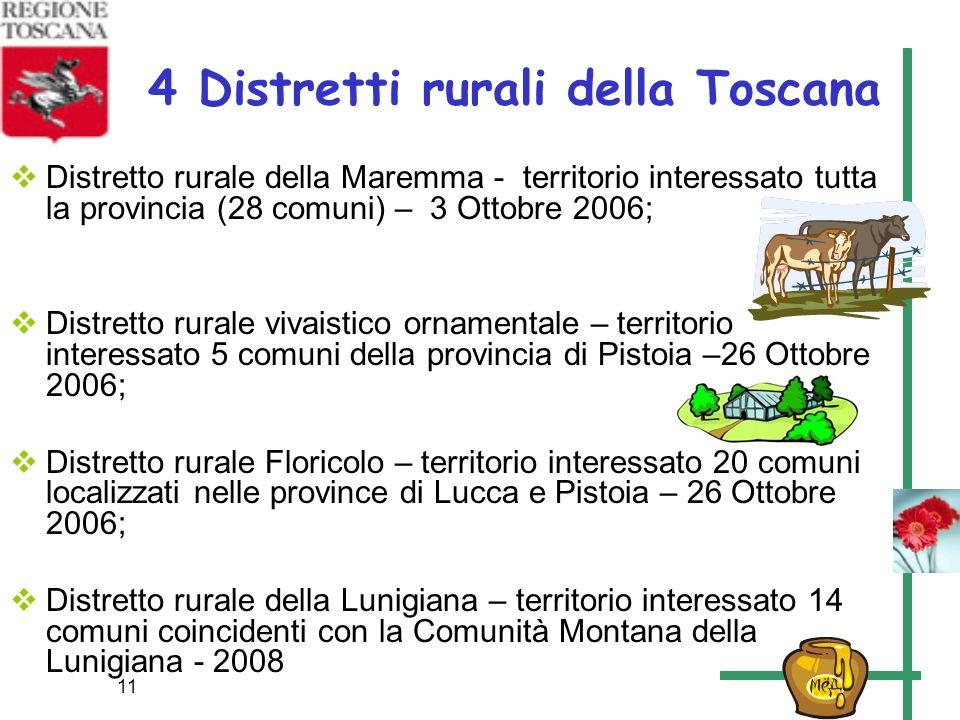 4 Distretti rurali della Toscana