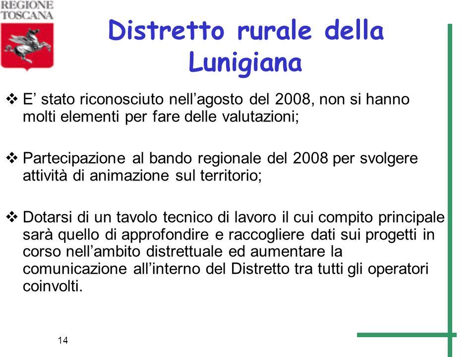Distretto rurale della Lunigiana