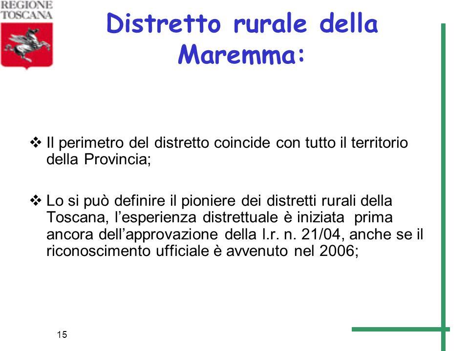 Distretto rurale della Maremma: