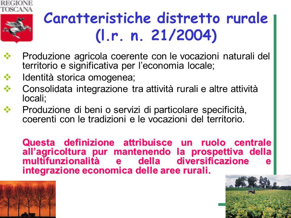 Caratteristiche distretto rurale (l.r. n. 21/2004)