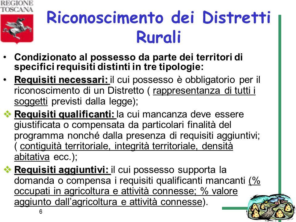 Riconoscimento dei Distretti Rurali