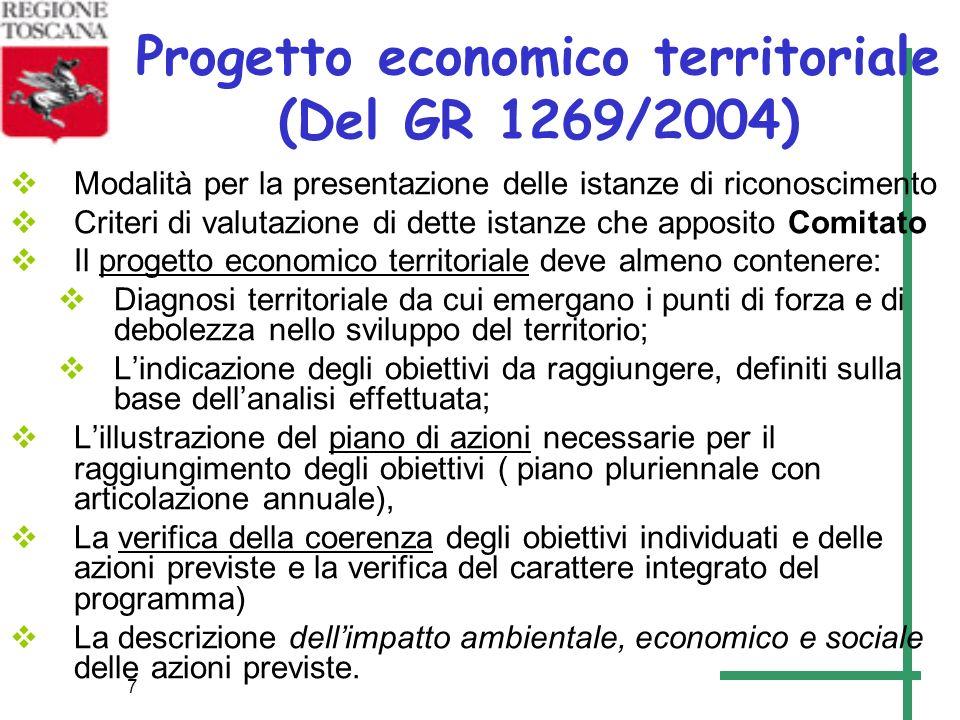 Progetto economico territoriale (Del GR 1269/2004)