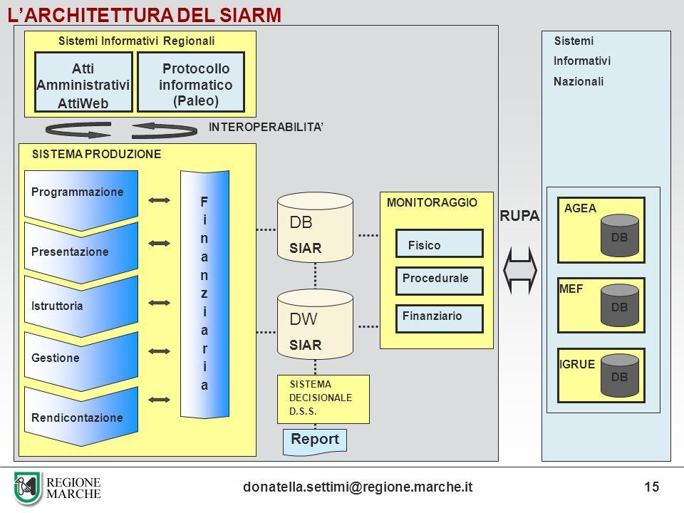 Protocollo informatico (Paleo)