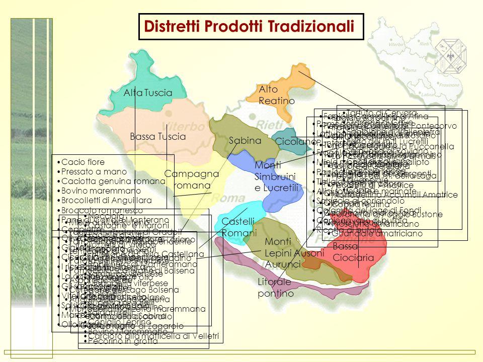 Distretti Prodotti Tradizionali