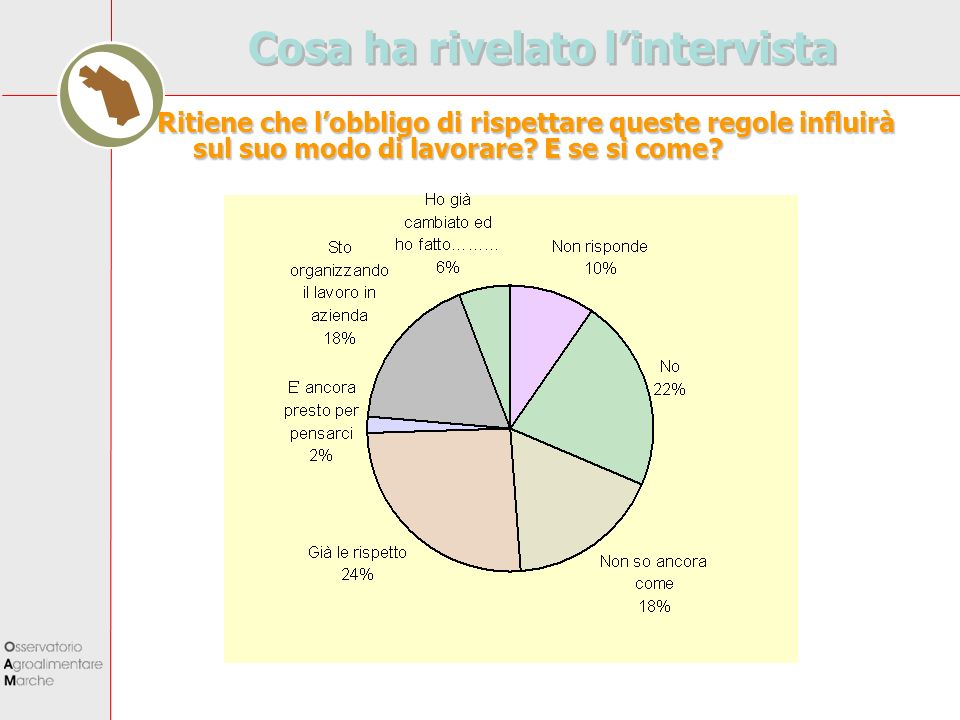 Cosa ha rivelato l'intervista