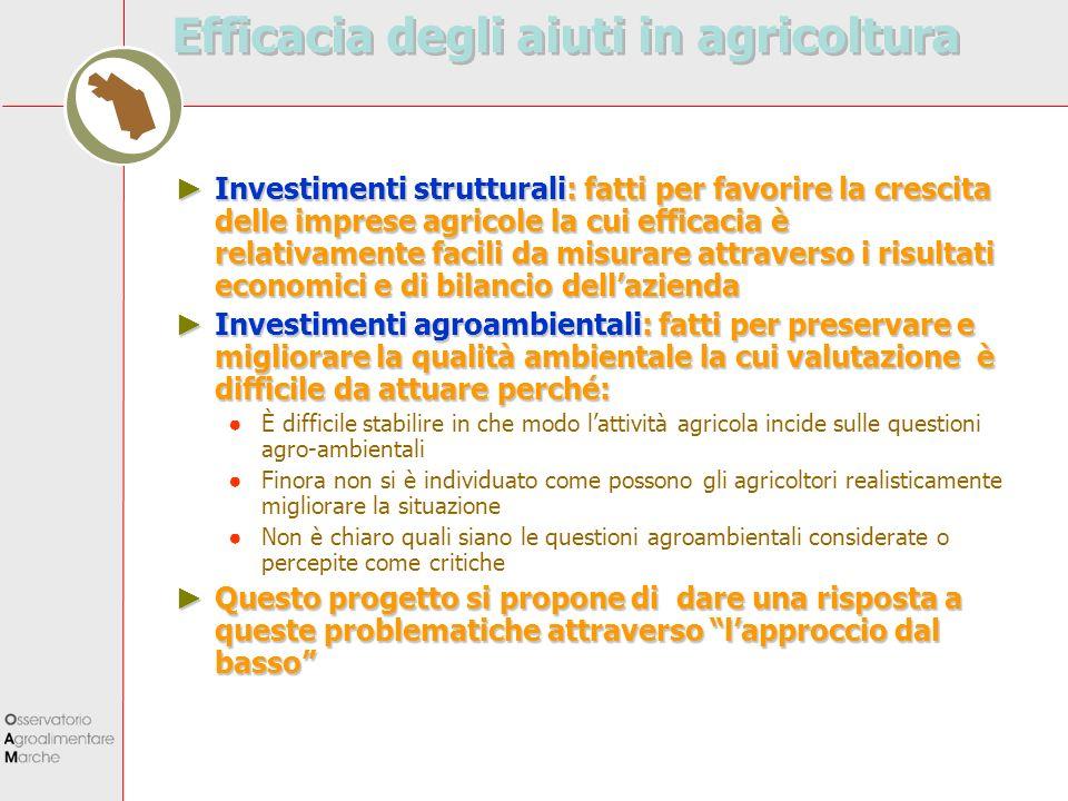Efficacia degli aiuti in agricoltura