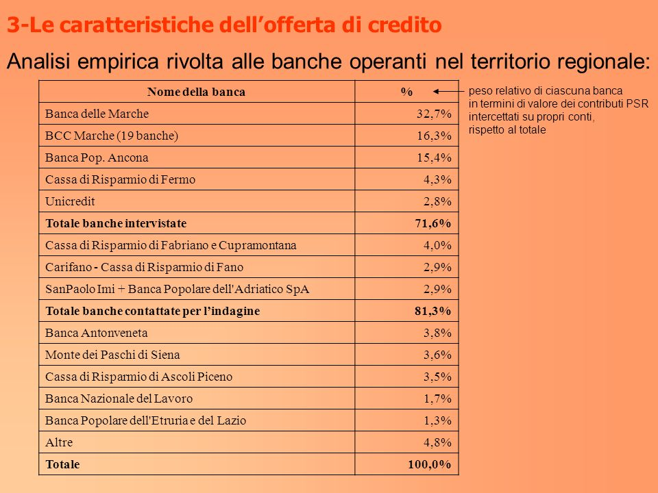 3-Le caratteristiche dell'offerta di credito