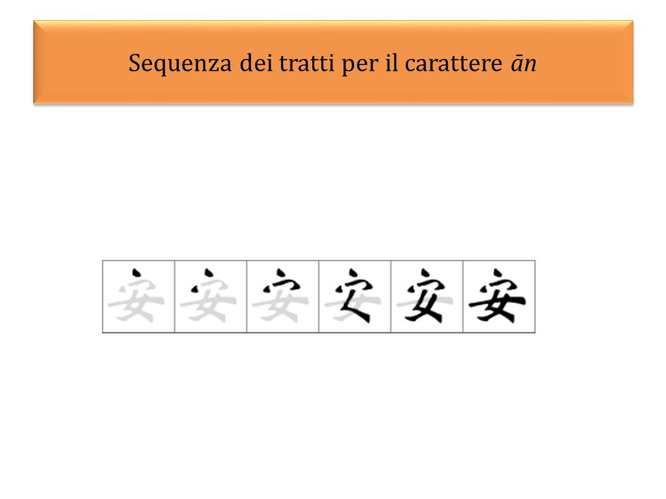 Sequenza dei tratti per il carattere ān