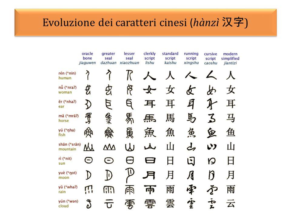 Evoluzione dei caratteri cinesi (hànzì 汉字)