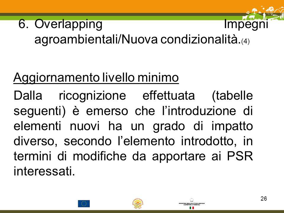 Overlapping Impegni agroambientali/Nuova condizionalità.(4)
