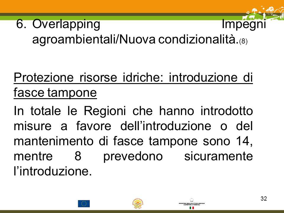 Overlapping Impegni agroambientali/Nuova condizionalità.(8)