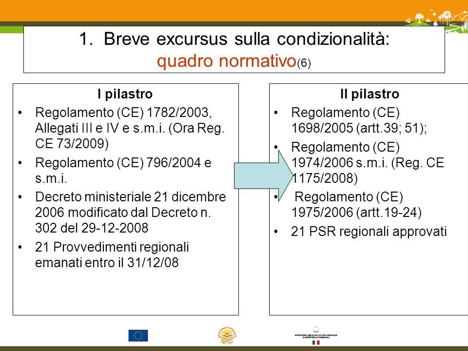 1. Breve excursus sulla condizionalità: quadro normativo(6)