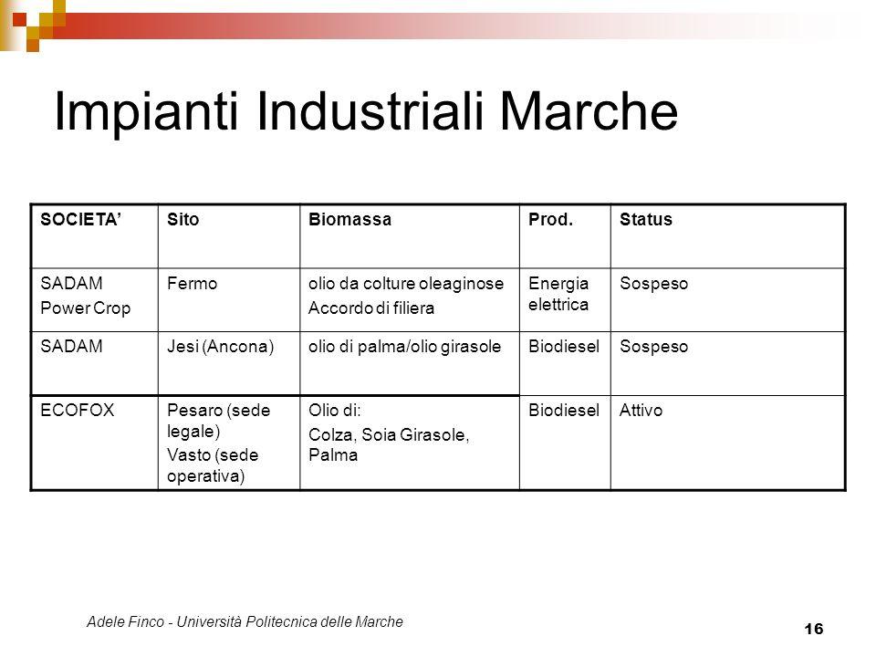 Impianti Industriali Marche