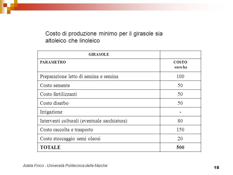 Adele Finco - Università Politecnica delle Marche