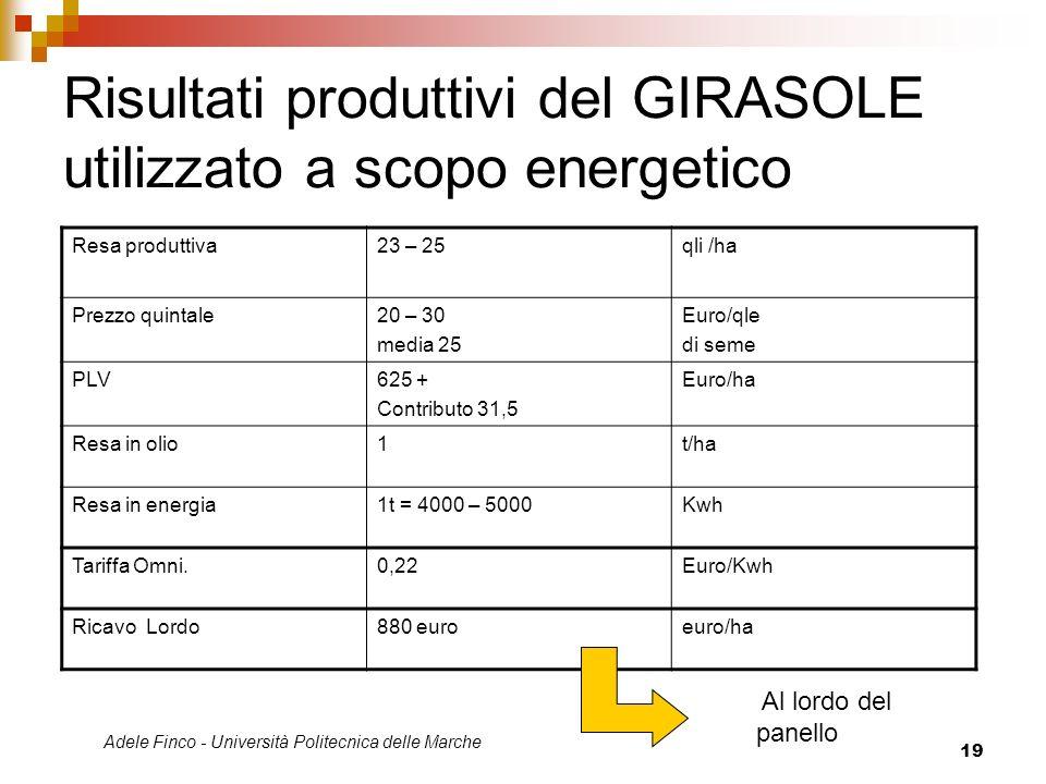 Risultati produttivi del GIRASOLE utilizzato a scopo energetico
