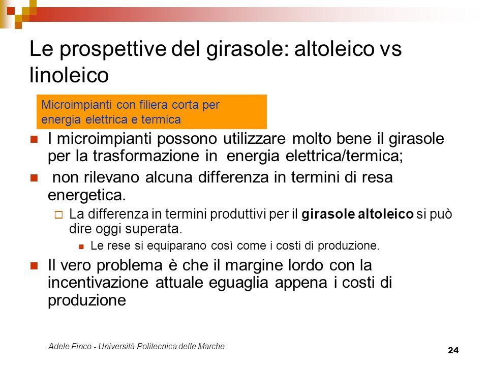 Le prospettive del girasole: altoleico vs linoleico