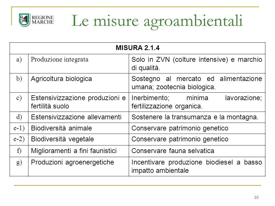 Le misure agroambientali