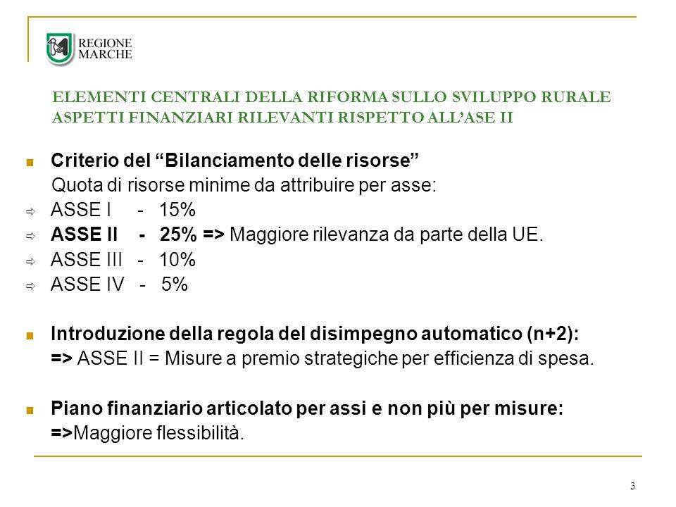 Criterio del Bilanciamento delle risorse