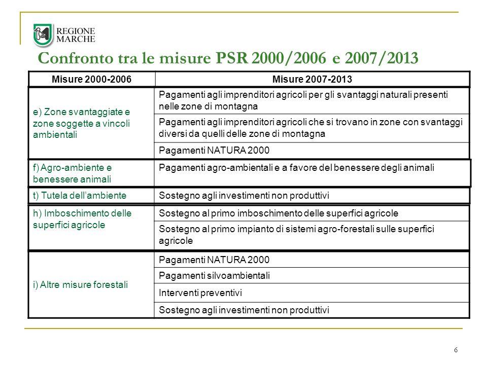 Confronto tra le misure PSR 2000/2006 e 2007/2013