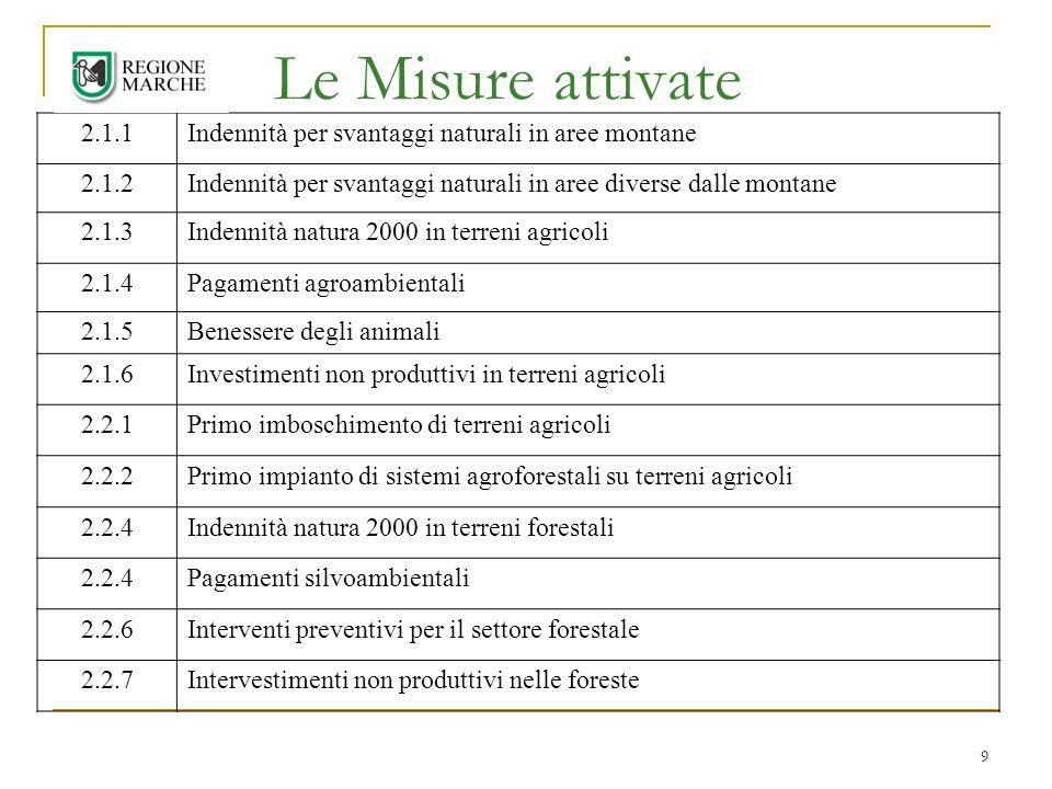 Le Misure attivate 2.1.1. Indennità per svantaggi naturali in aree montane. 2.1.2. Indennità per svantaggi naturali in aree diverse dalle montane.
