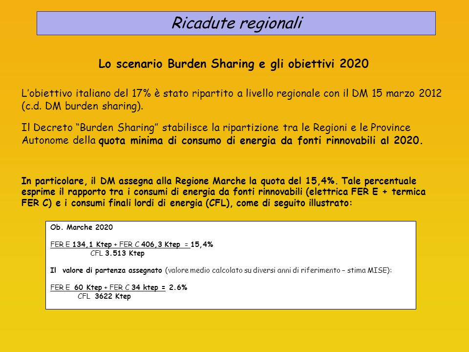 Ricadute regionali Lo scenario Burden Sharing e gli obiettivi 2020