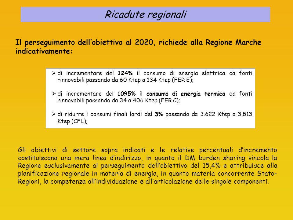 Ricadute regionali Il perseguimento dell'obiettivo al 2020, richiede alla Regione Marche indicativamente: