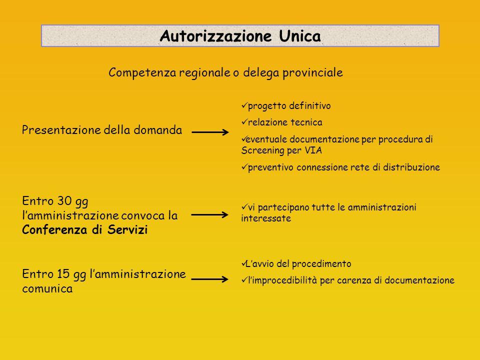 Autorizzazione Unica Competenza regionale o delega provinciale