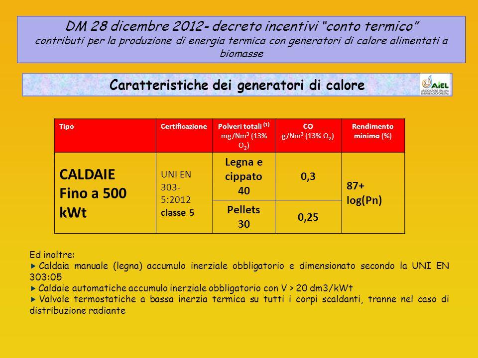 Caratteristiche dei generatori di calore