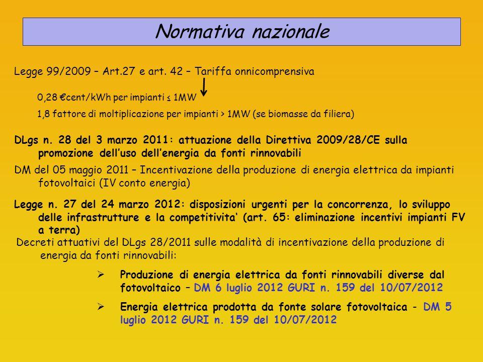 Normativa nazionale Legge 99/2009 – Art.27 e art. 42 – Tariffa onnicomprensiva. 0,28 €cent/kWh per impianti ≤ 1MW.