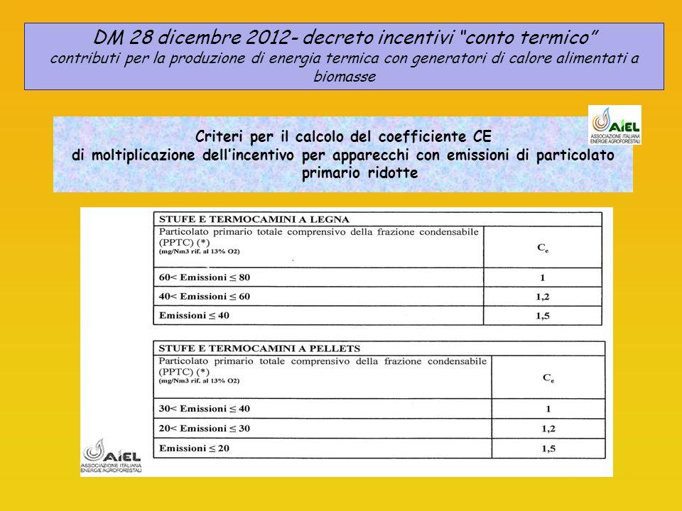 DM 28 dicembre 2012- decreto incentivi conto termico contributi per la produzione di energia termica con generatori di calore alimentati a biomasse
