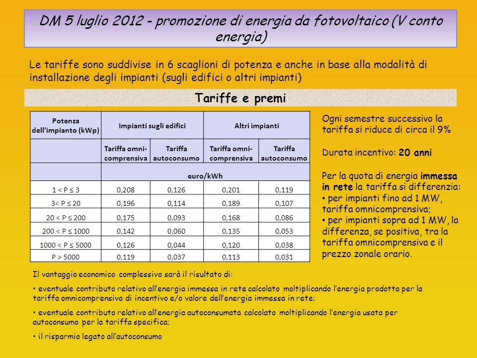 DM 5 luglio 2012 - promozione di energia da fotovoltaico (V conto energia)