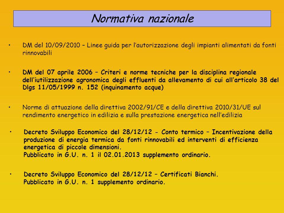 Normativa nazionale DM del 10/09/2010 – Linee guida per l'autorizzazione degli impianti alimentati da fonti rinnovabili.