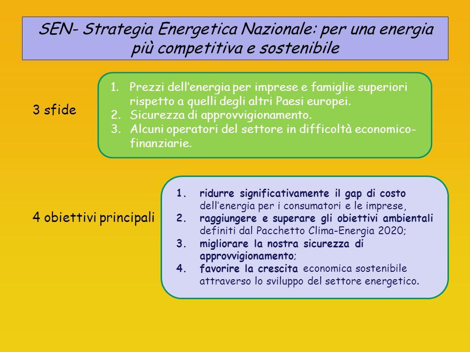 SEN- Strategia Energetica Nazionale: per una energia più competitiva e sostenibile
