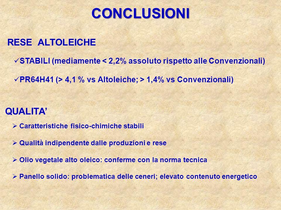 CONCLUSIONI RESE ALTOLEICHE QUALITA'