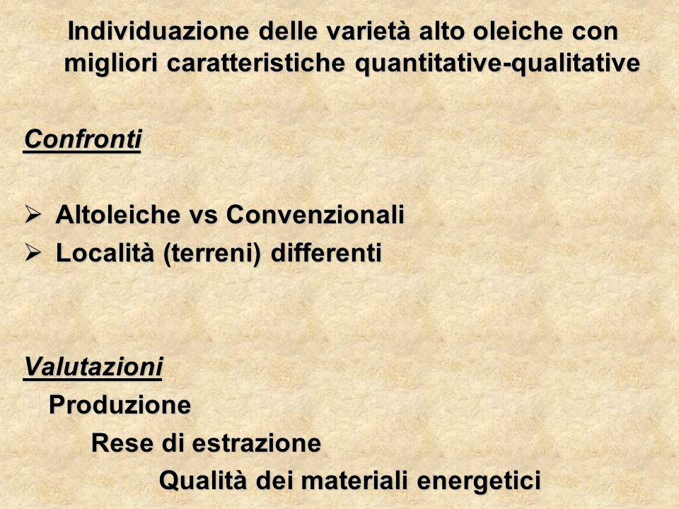 Individuazione delle varietà alto oleiche con migliori caratteristiche quantitative-qualitative