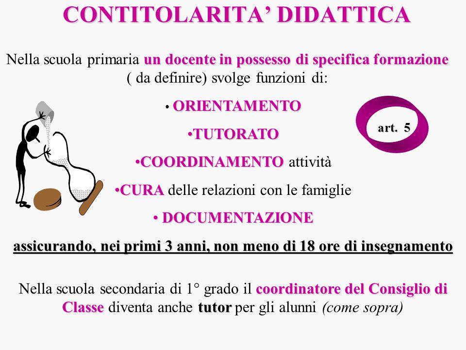 CONTITOLARITA' DIDATTICA