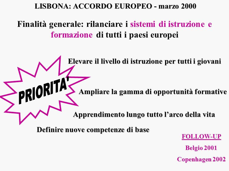 LISBONA: ACCORDO EUROPEO - marzo 2000