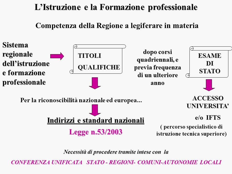 L'Istruzione e la Formazione professionale