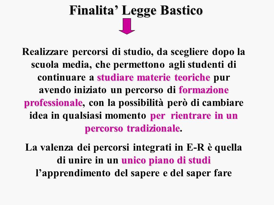 Finalita' Legge Bastico