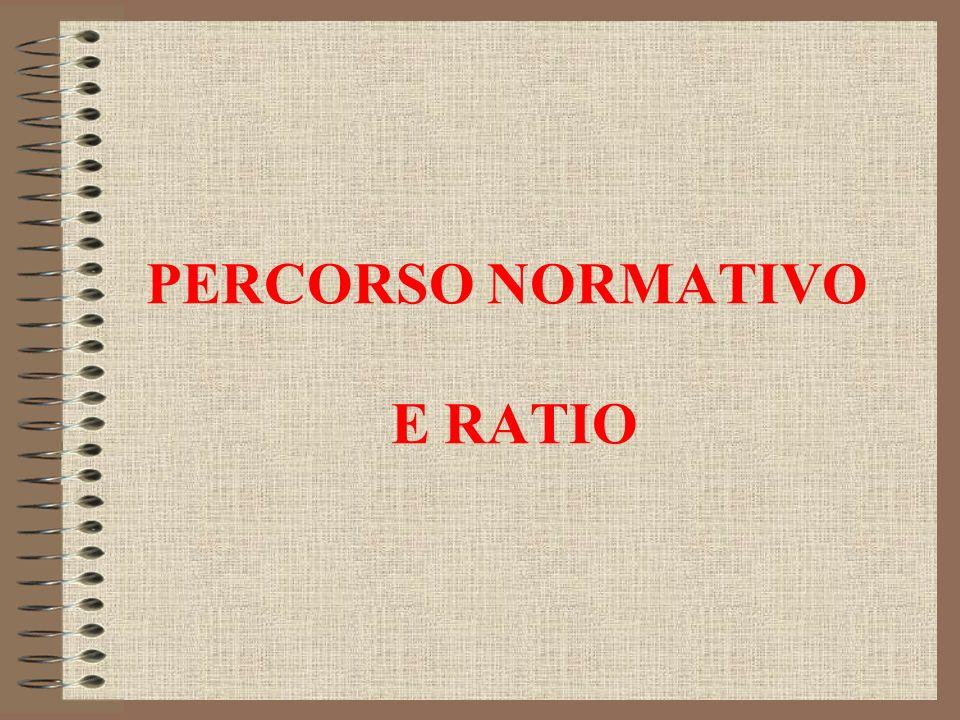 PERCORSO NORMATIVO E RATIO