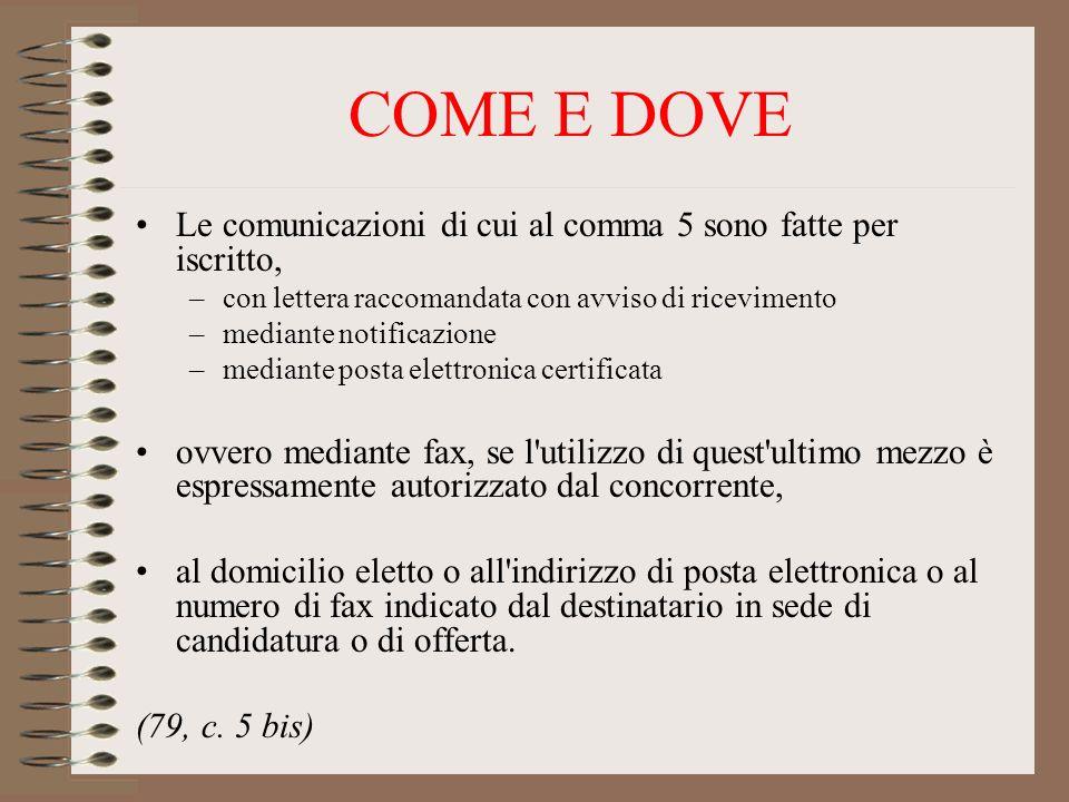 COME E DOVE Le comunicazioni di cui al comma 5 sono fatte per iscritto, con lettera raccomandata con avviso di ricevimento.