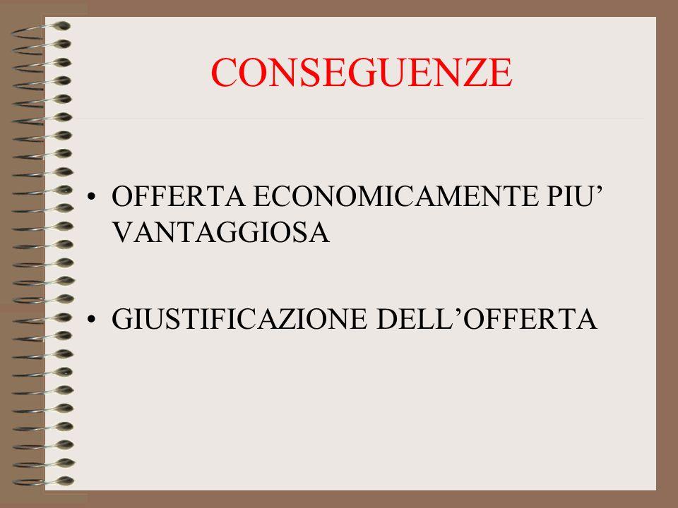 CONSEGUENZE OFFERTA ECONOMICAMENTE PIU' VANTAGGIOSA