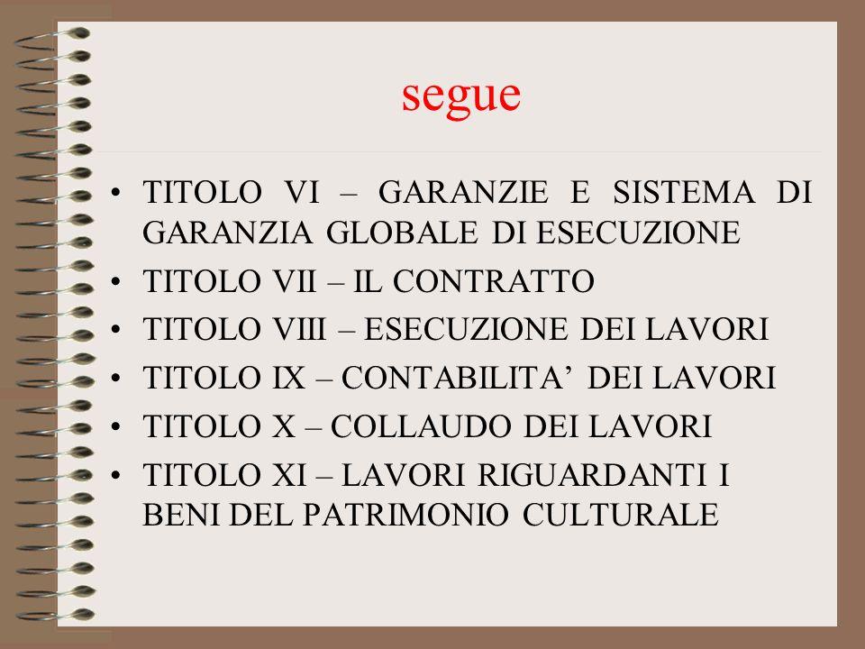 segue TITOLO VI – GARANZIE E SISTEMA DI GARANZIA GLOBALE DI ESECUZIONE