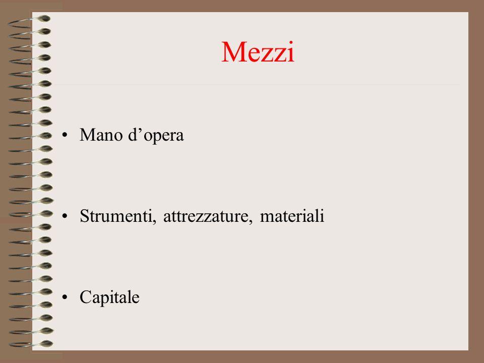 Mezzi Mano d'opera Strumenti, attrezzature, materiali Capitale