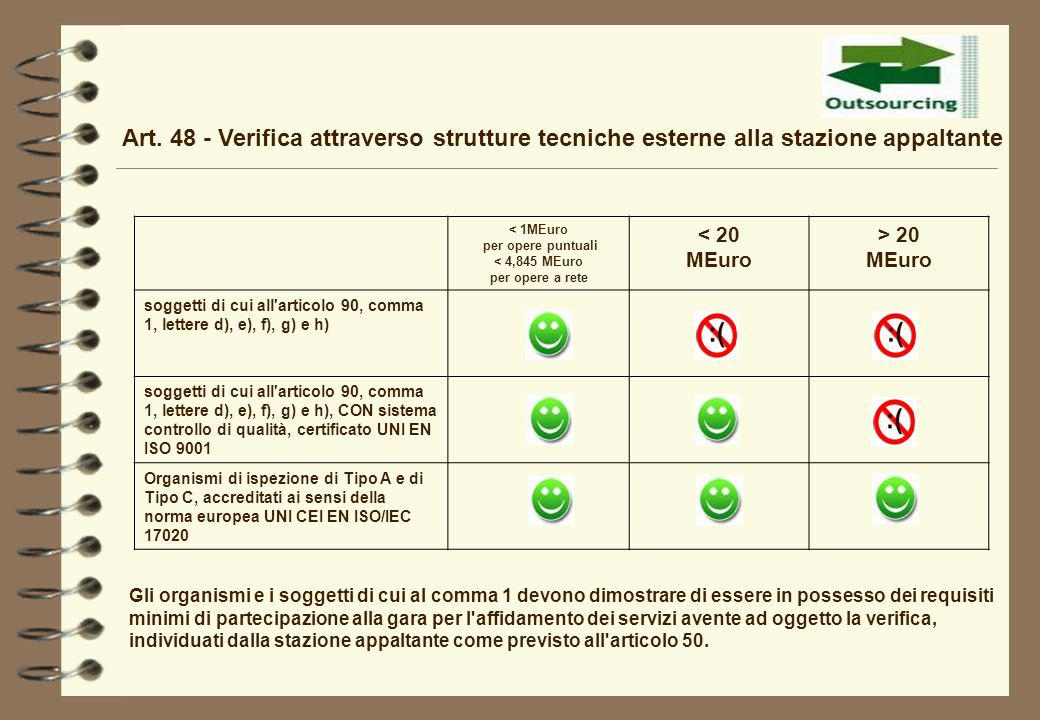 Art. 48 - Verifica attraverso strutture tecniche esterne alla stazione appaltante