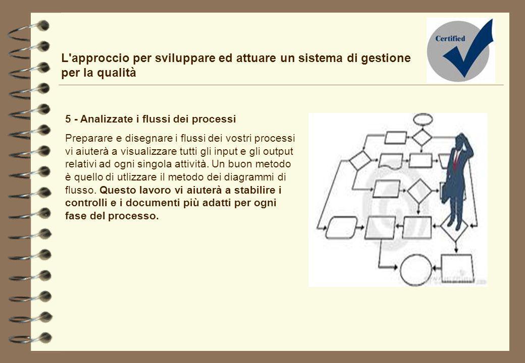 L approccio per sviluppare ed attuare un sistema di gestione