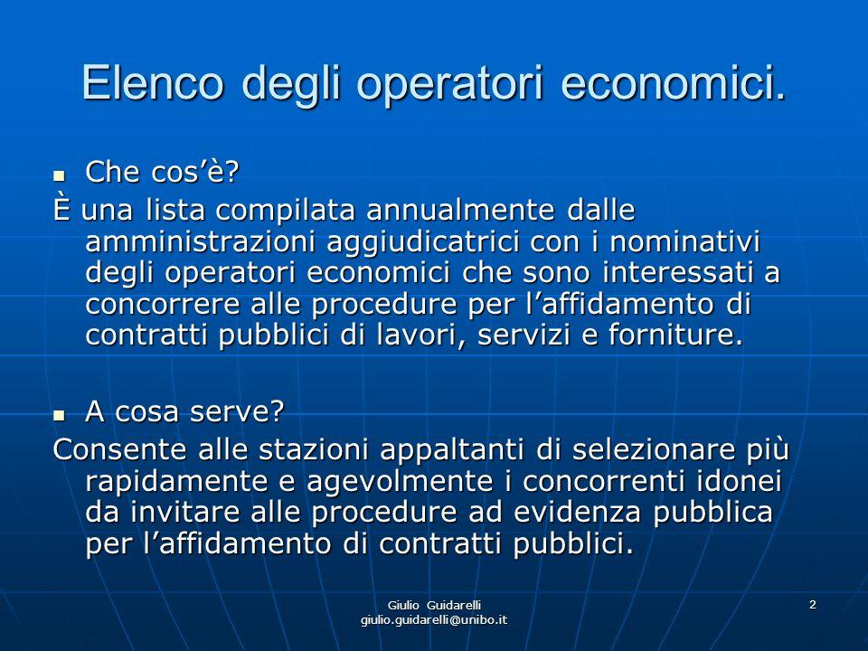 Elenco degli operatori economici.